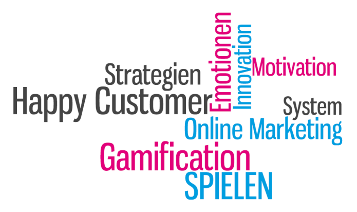 Blogbeitrag von Isabella Andric - Gamification - Online Marketing - Strategie zum Happy Customer - Tag Cloud